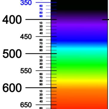 Ultraviolette Strahlung